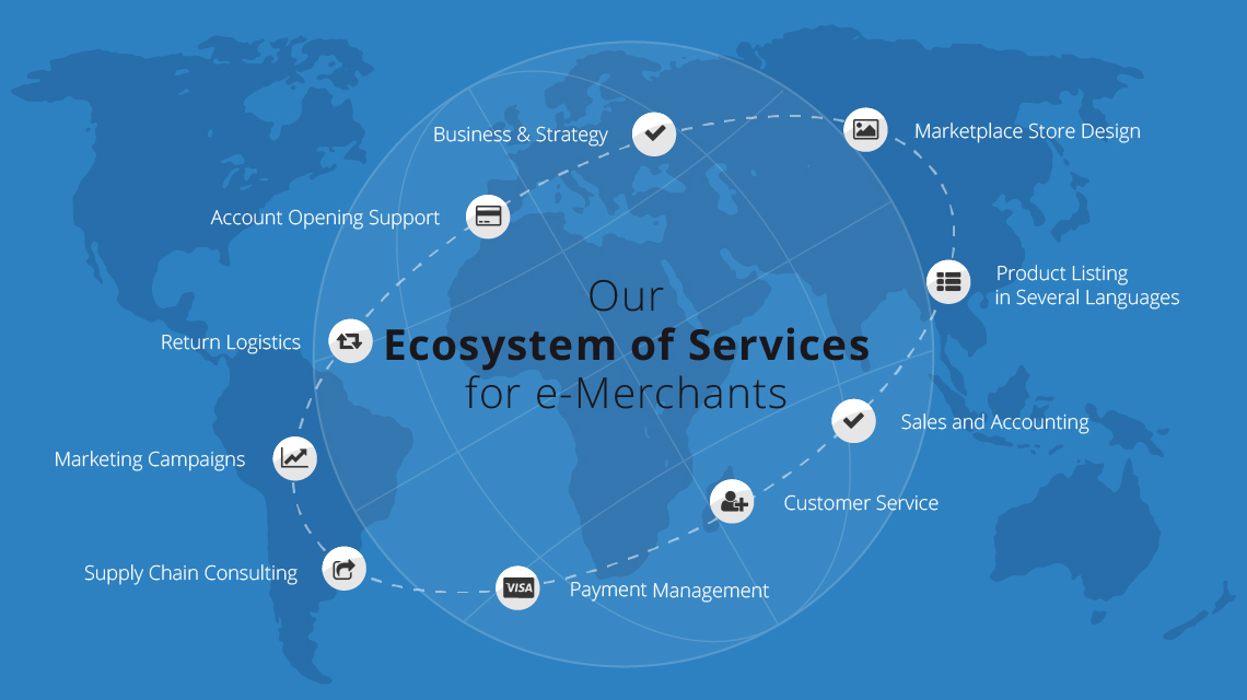 our ecosystem of services